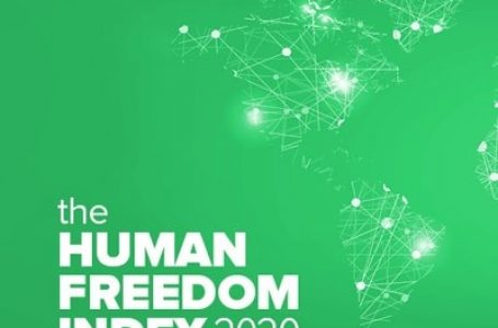 Brief Overview of the Human Freedom Index 2020