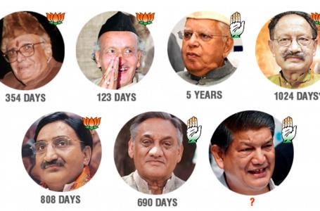 Uttarakhand CM: Reason of Resigning
